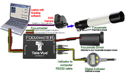 Focuser Accessories ...